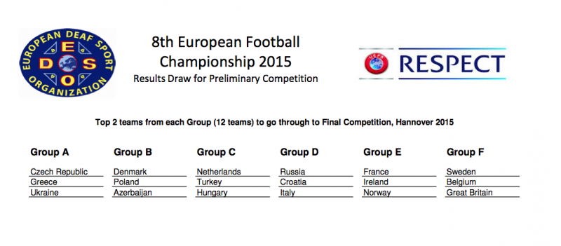 EDSO 2015 Qualification Groups